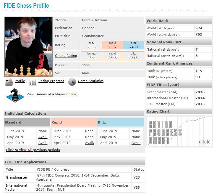 FIDE Chess Profile